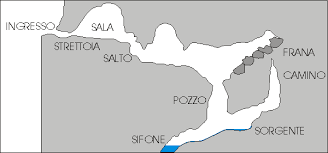 schema-generale-grotta